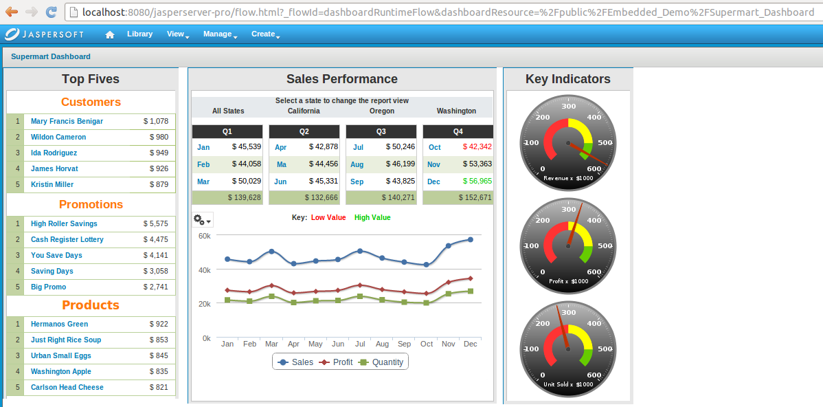 Supermart Dashboard