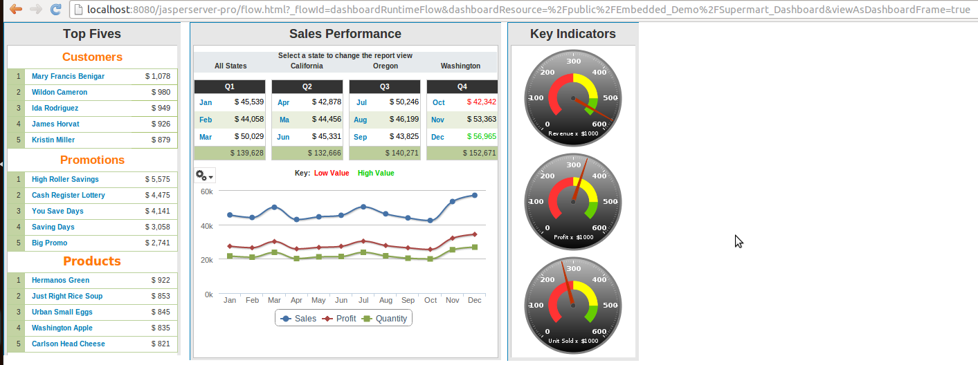 "Effect of ""viewAsDashboardFrame=true"" on a dashboard"